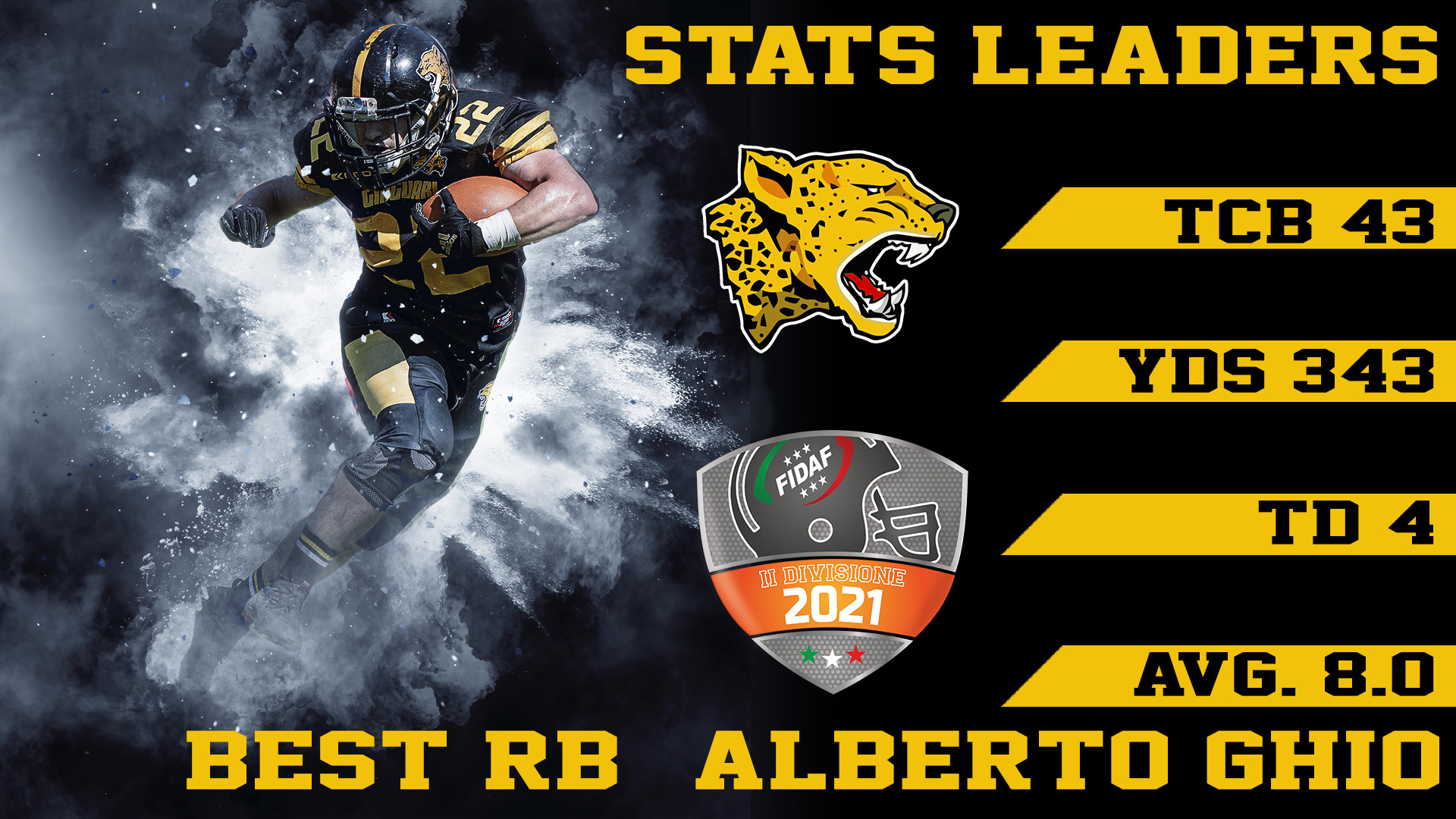 STats_Leaders_RB