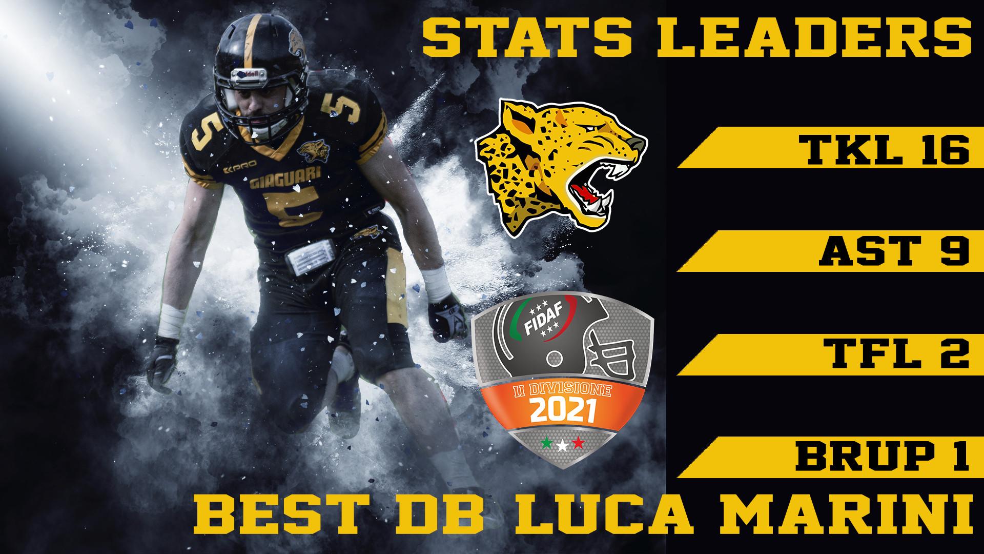 Stats_Leaders_DB