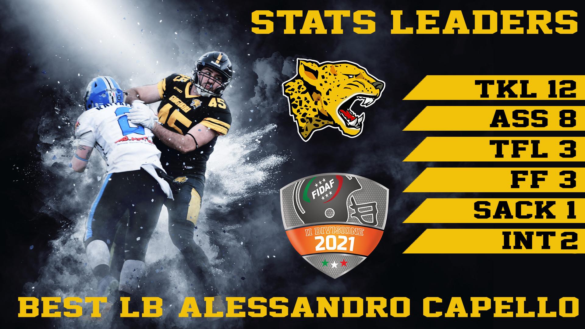Stats_Leaders_LB