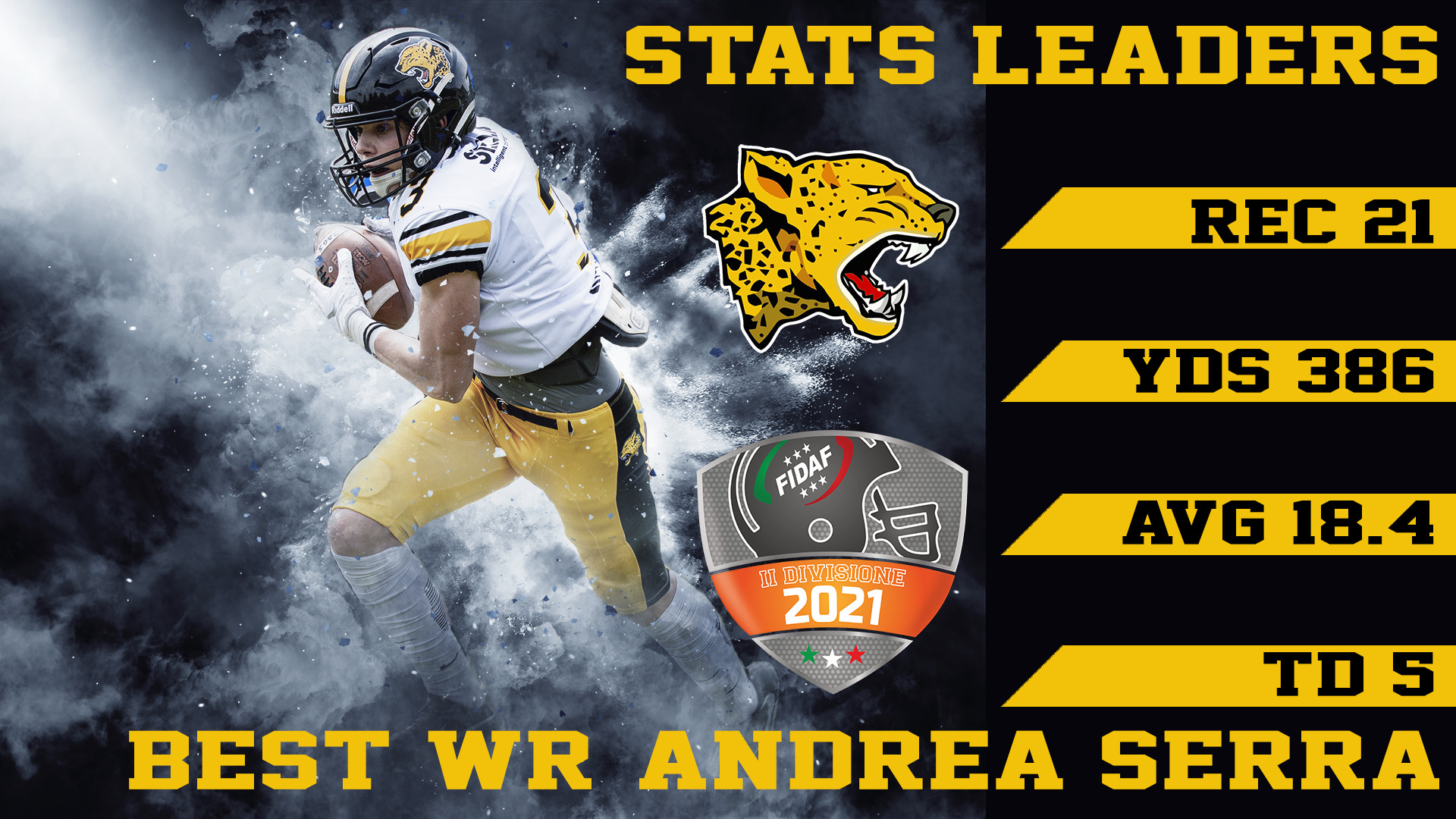 Stats_Leaders_WR